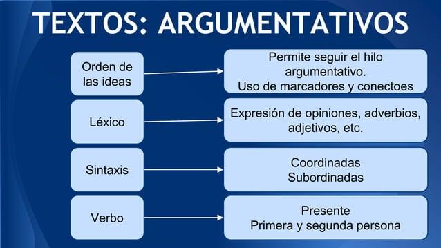 TEXTOS: ARGUMENTATIVOS Orden de las ideas Léxico Sintaxis Verbo Presente Primera y segunda persona Coordinadas Subordinada...