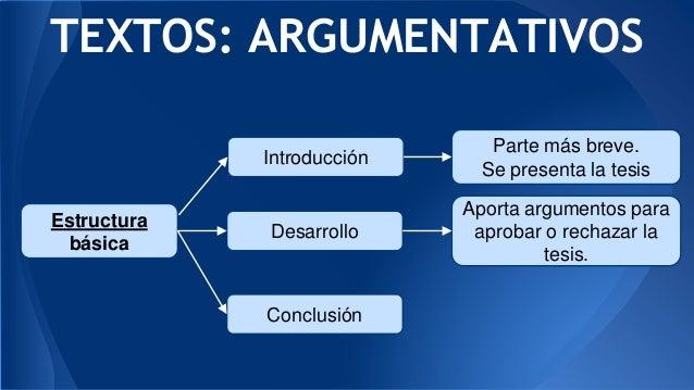 Presentacion Textos Argumentativos Explicativos