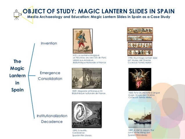AMPA Million Pictures The Magic Lantern in Spain Invention Emergence Consolidation Institutionalization Decadence OBJECT O...