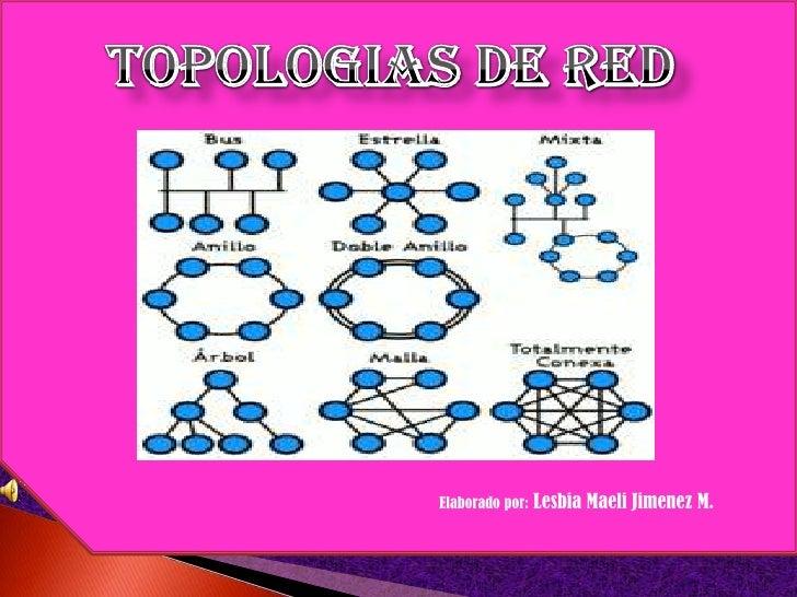 TOPOLOGIAS DE RED     <br />Elaborado por: Lesbia Maeli Jimenez M.<br />