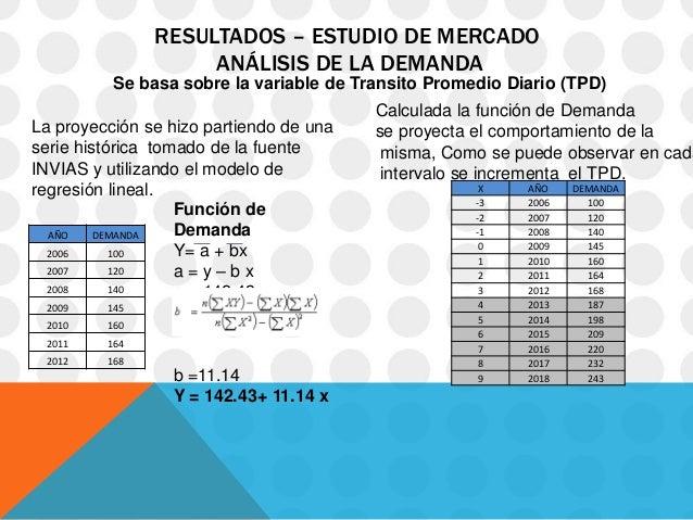RESULTADOS – ESTUDIO DE MERCADO                    ANÁLISIS DE LA DEMANDA          Se basa sobre la variable de Transito P...