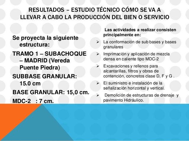 RESULTADOS – ESTUDIO TÉCNICO CÓMO SE VA A  LLEVAR A CABO LA PRODUCCIÓN DEL BIEN O SERVICIO                               L...