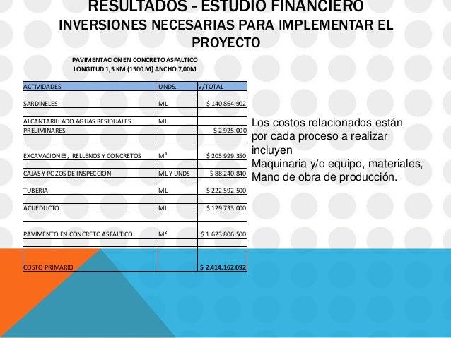 RESULTADOS - ESTUDIO FINANCIERO             INVERSIONES NECESARIAS PARA IMPLEMENTAR EL                              PROYEC...