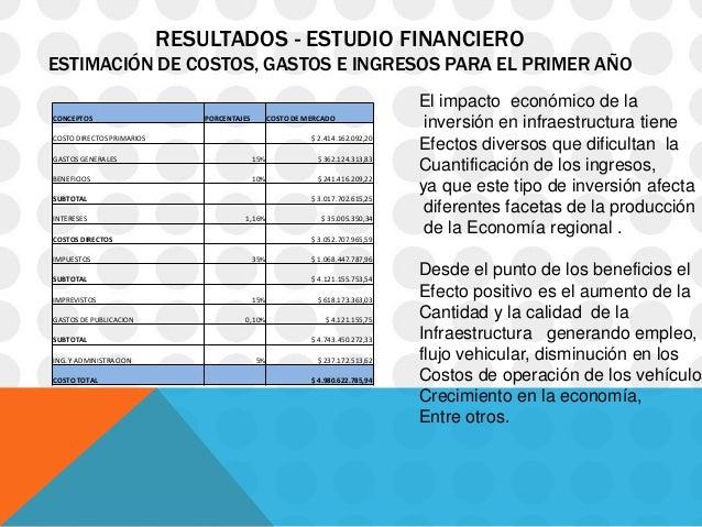 RESULTADOS - ESTUDIO FINANCIEROESTIMACIÓN DE COSTOS, GASTOS E INGRESOS PARA EL PRIMER AÑO                                 ...