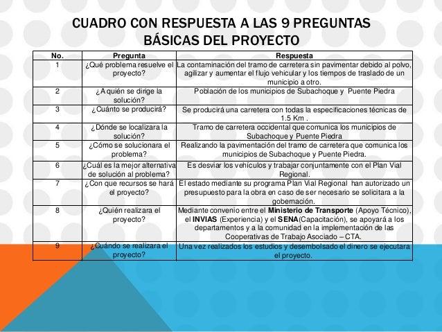 CUADRO CON RESPUESTA A LAS 9 PREGUNTAS              BÁSICAS DEL PROYECTONo.            Pregunta                           ...