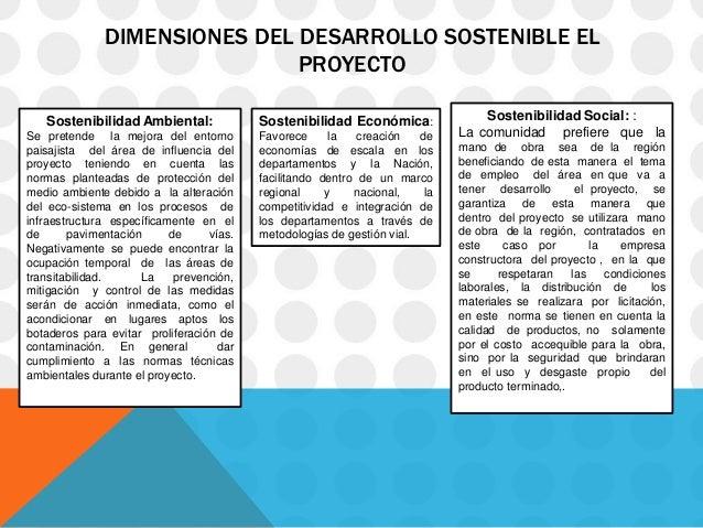 DIMENSIONES DEL DESARROLLO SOSTENIBLE EL                              PROYECTO   Sostenibilidad Ambiental:              So...