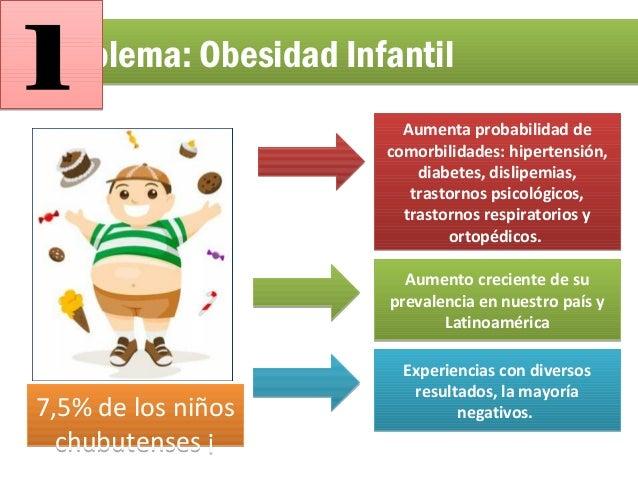 Presentacion Programa Obesidad Infantil