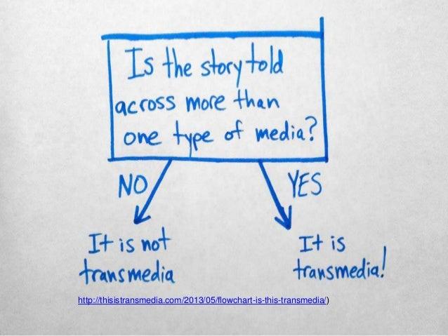 LA  CLAVE DEL  TRANSMEDIA  Hablamos de hacer lo de siempre: contar una historia…