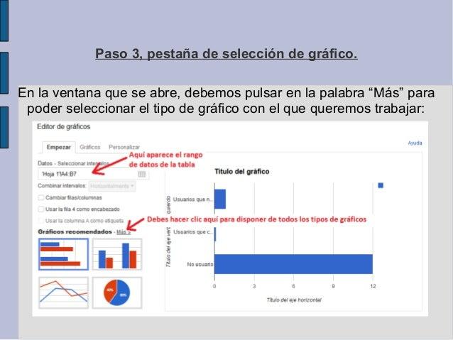 Cómo crear gráficos en la hoja de cálculo de Google Docs (Google Shee…