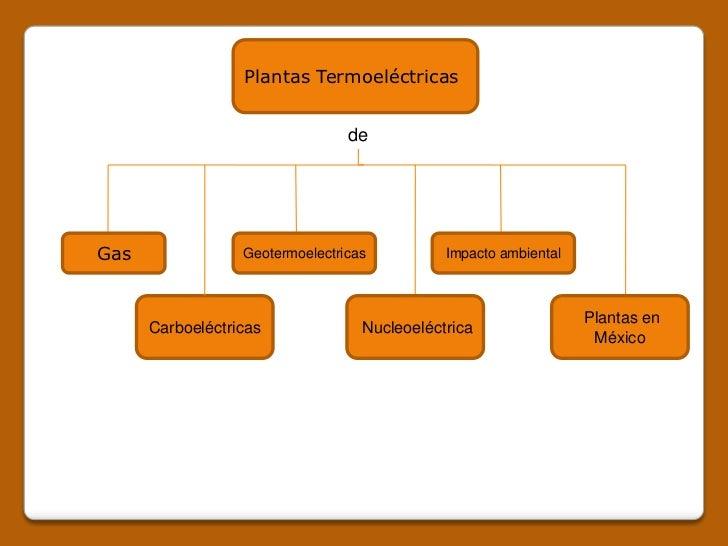 Presentacion unidad 1 termoelectricas