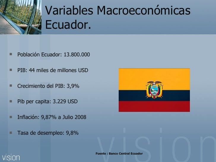 Presentacion Usuario Zona Franca  EspañOl Slide 2