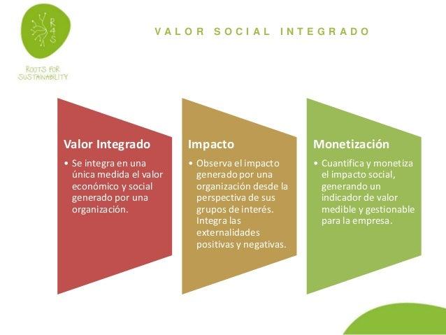 V A L O R S O C I A L I N T E G R A D O Valor Integrado • Se integra en una única medida el valor económico y social gener...