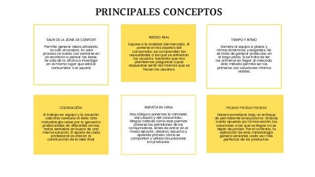 SALIR DE LA ZONA DE CONFORT Permite generar ideas utilizando no solo el cerebro. En este proceso no basta con sentarse en ...