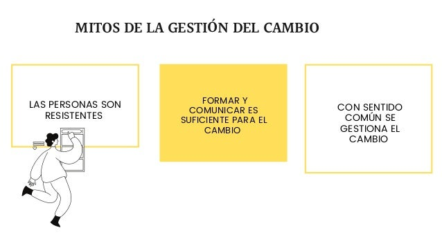 LAS PERSONAS SON RESISTENTES MITOS DE LA GESTIÓN DEL CAMBIO FORMAR Y COMUNICAR ES SUFICIENTE PARA EL CAMBIO CON SENTIDO CO...