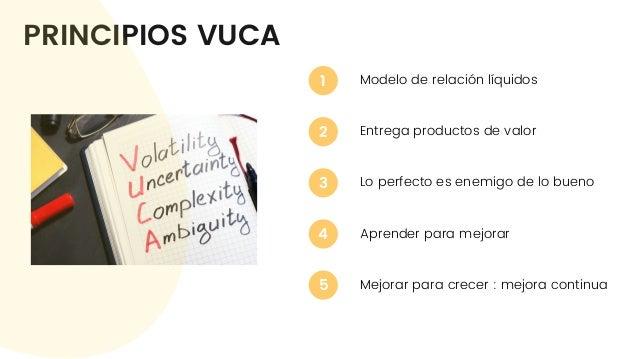 PRINCIPIOS VUCA 1 2 3 Modelo de relación líquidos Aprender para mejorar Lo perfecto es enemigo de lo bueno 4 5 Entrega pro...