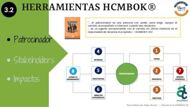 """3.2 HERRAMIENTAS HCMBOK® """"... el patrocinador es una persona con poder, para exigir, apoyar el cambio, acompañarlo e inter..."""