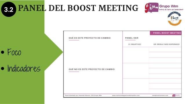 PANEL DEL BOOST MEETING3.2 Foco Indicadores
