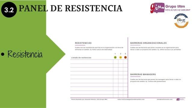 PANEL DE RESISTENCIA3.2 Resistencia