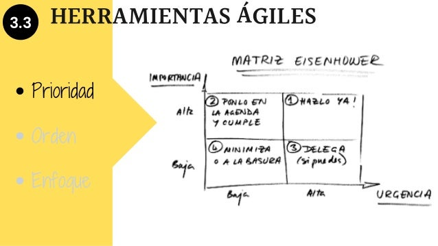 3.3 HERRAMIENTAS ÁGILES Prioridad Enfoque Orden