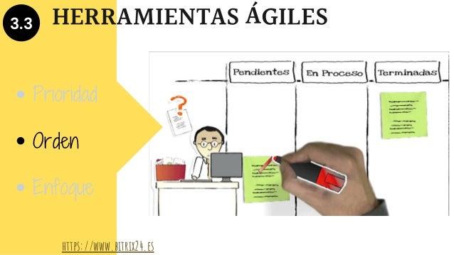 3.3 HERRAMIENTAS ÁGILES Prioridad Enfoque Orden https://www.bitrix24.es