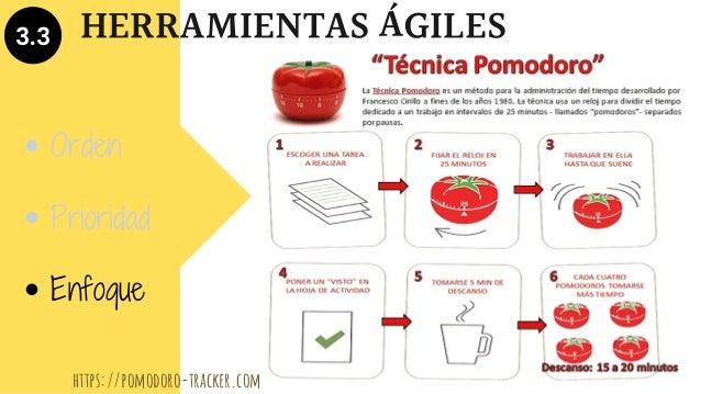 3.3 HERRAMIENTAS ÁGILES Orden Enfoque Prioridad https://pomodoro-tracker.com