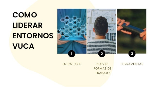 1 ESTRATEGIA COMO LIDERAR ENTORNOS VUCA 2 3 NUEVAS FORMAS DE TRABAJO HERRAMIENTAS