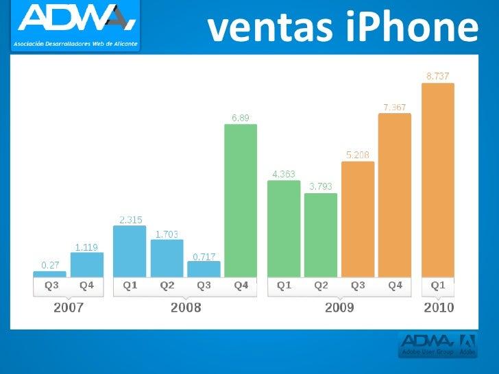 Presentacion Desarrollo de Aplicaciones para Iphone