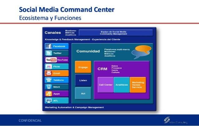 modelo operativo para un centro de gesti u00f3n digital