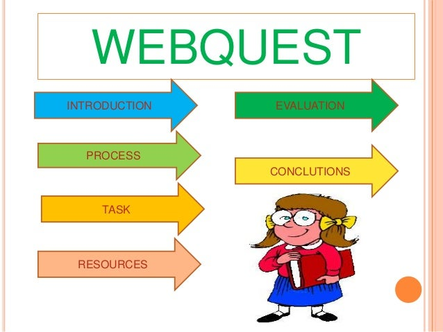 WEBQUESTINTRODUCTIONPROCESSTASKRESOURCESEVALUATIONCONCLUTIONS