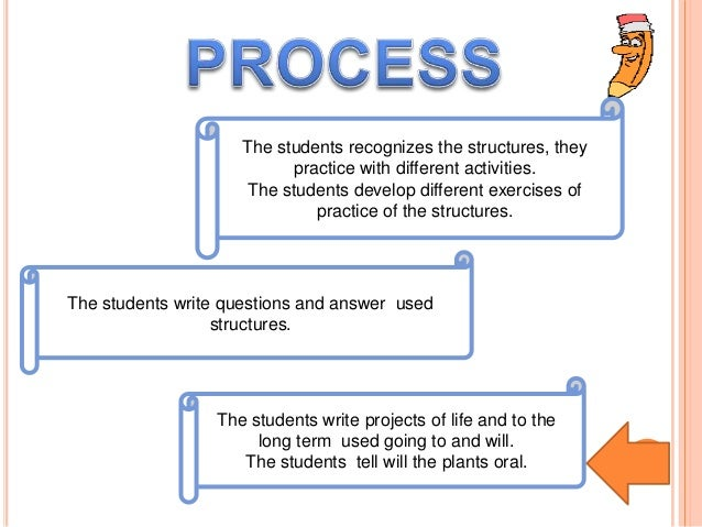 The students recognizes the structures, theypractice with different activities.The students develop different exercises of...
