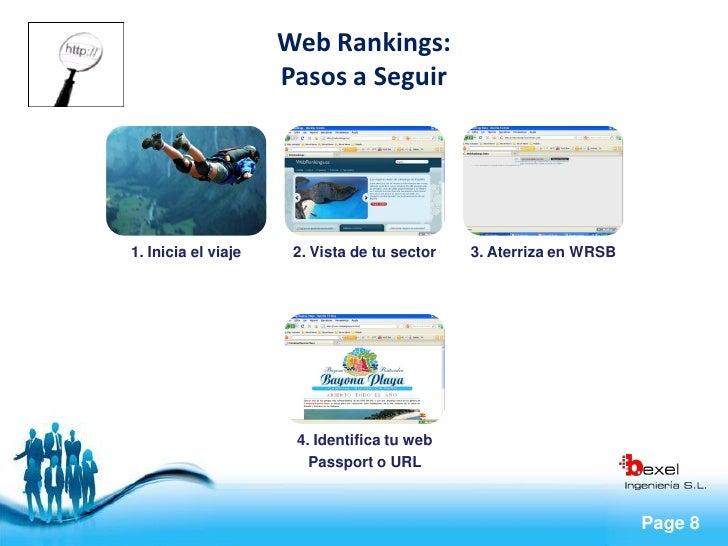 Web Rankings:                      Pasos a Seguir     1. Inicia el viaje    2. Vista de tu sector   3. Aterriza en WRSB   ...