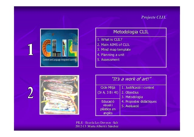 Projecte CLIL                            Metodologia CLIL                1. What is CLIL?                2. Main AIMS of C...