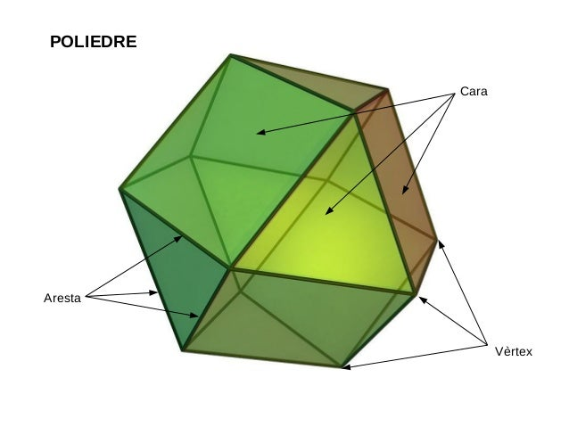 Presentació poliedres i revolucio Slide 2