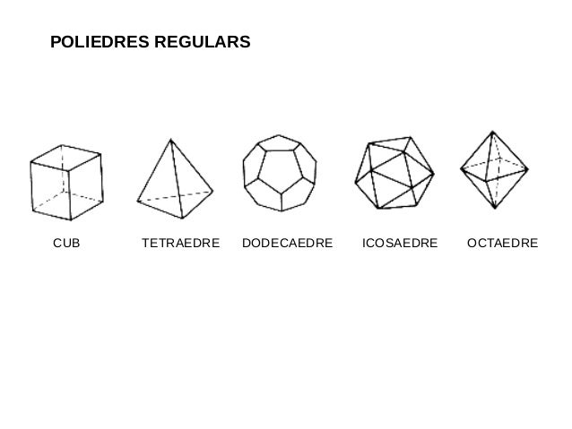 Presentació poliedres i revolucio Slide 3