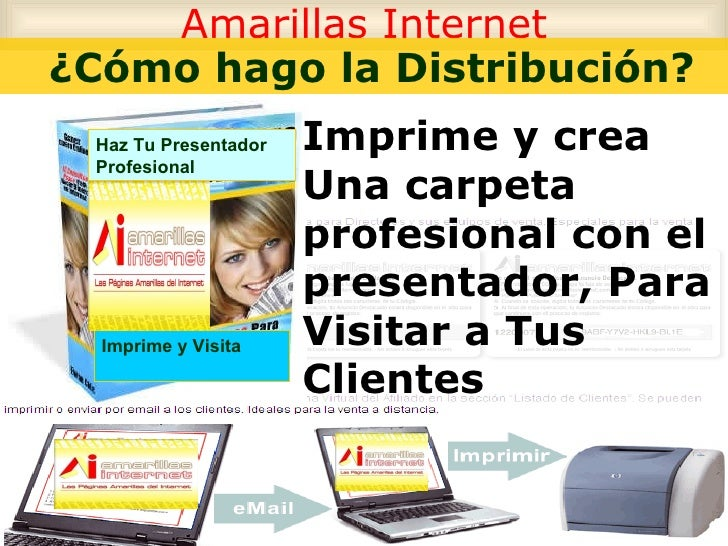 Amarillas Internet ¿Cómo hago la Distribución? Imprime y crea Una carpeta profesional con el presentador, Para Visitar a T...