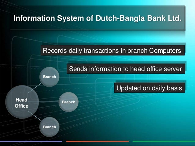 mis in dutch bangla bank Dutch bangla bank mis 1 prepared byfaisal mahboob rahman zr-14saida kabir rq-19nadia tabassum khan rq-28shahriar kabir nahid zr-29prepared forrezwanul huque khanlectureriba, du.