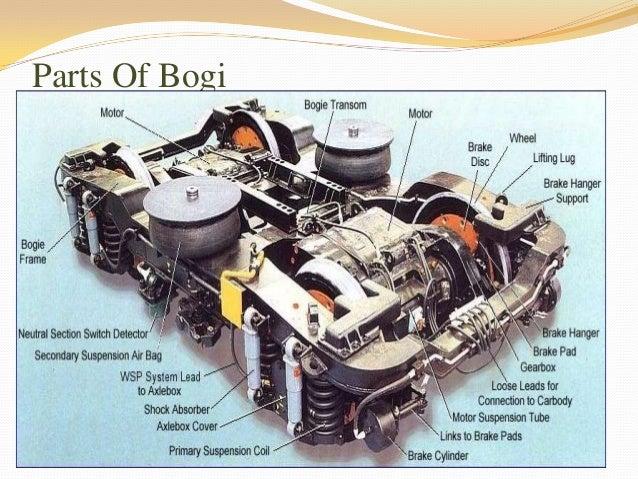 Presentaion On Bhel Diesel Locomotive