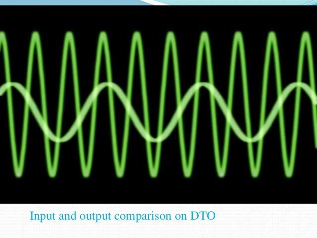 Presentaion on dual trace oscilloscope