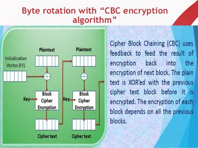 encryption techniques research paper Practical techniques for searches on encrypted data  in this paper, we describe our cryptographic schemes  the encryption and.