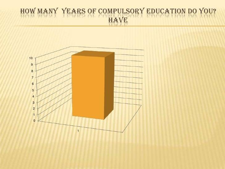 HOW MANY  YEARS OF COMPULSORY EDUCATION DO YOU?                                                                           ...
