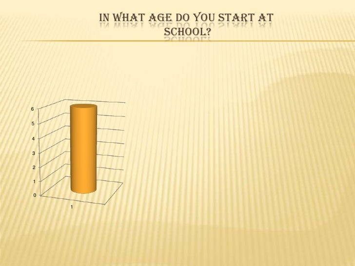 In what age do you start at school?<br />