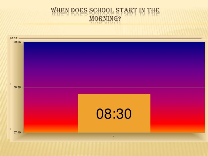 Whendoes school start in themorning?<br />