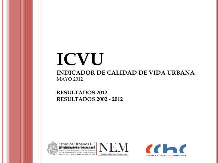 ICVUINDICADOR DE CALIDAD DE VIDA URBANAMAYO 2012RESULTADOS 2012RESULTADOS 2002 - 2012