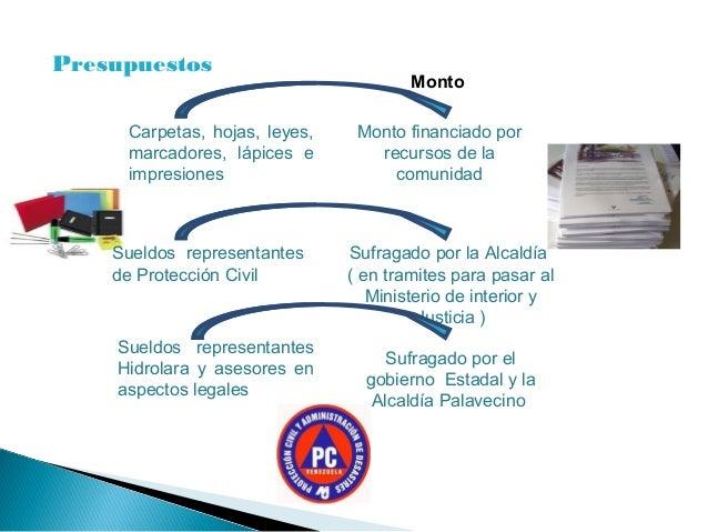 Presentancion nuevas diapositivas de planificaci n for Sueldos del ministerio del interior