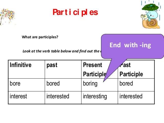 present past past participle examples pdf