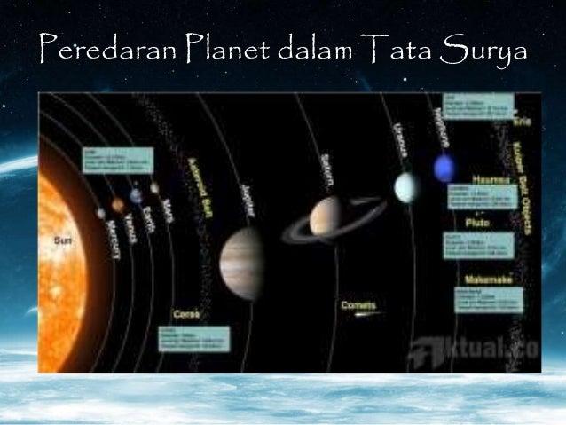 Power Point Astronomi Planet Planet Dalam Tata Surya