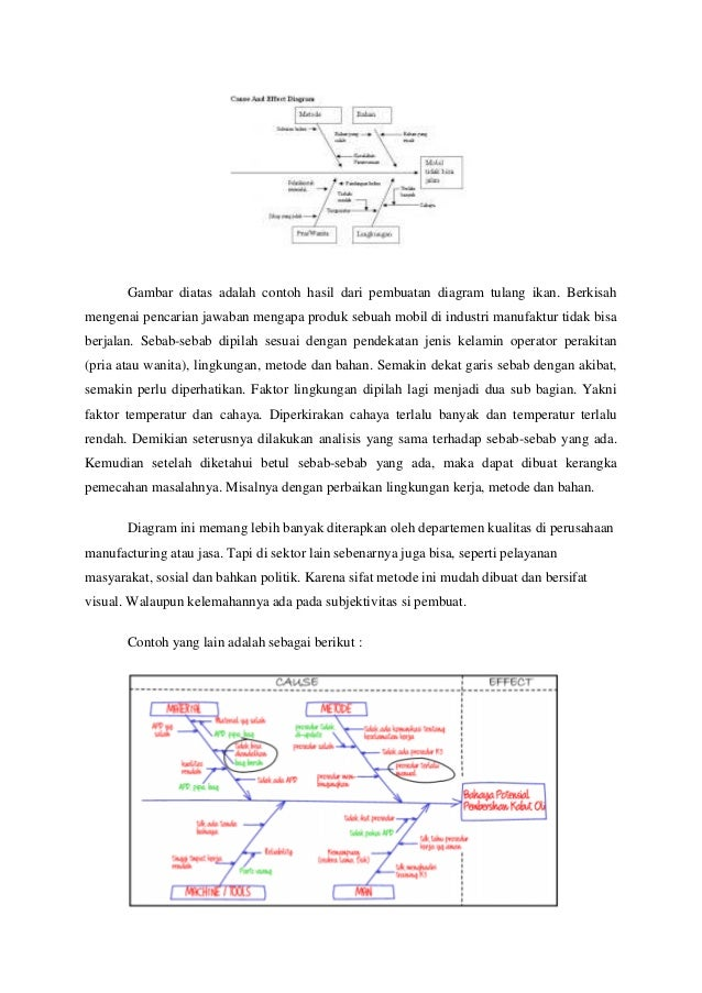 Presentasi 11 ishikawa diagram 7 gambar diatas adalah contoh hasil dari pembuatan diagram tulang ikan ccuart Images