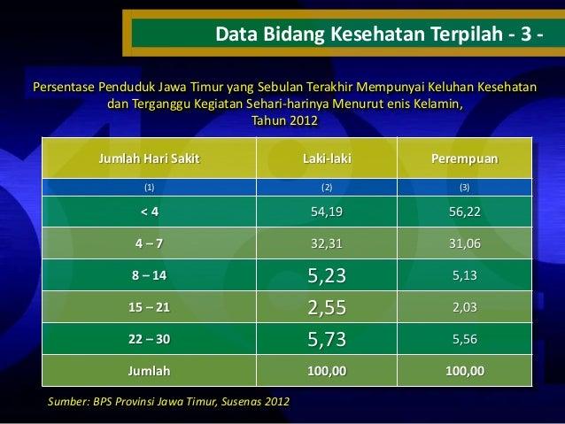 BPS: Target Pertumbuhan Ekonomi 7 Persen Berat Sekali...