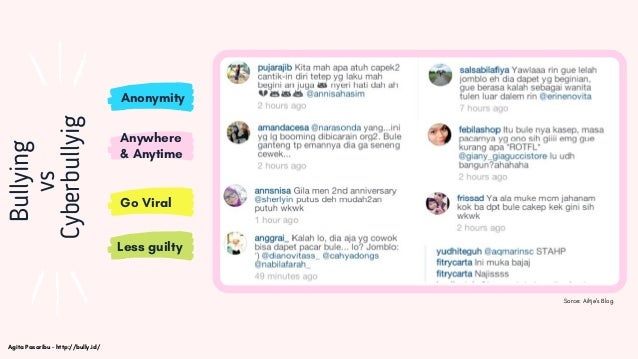Bullying vs Cyberbullyig Anonymity Anywhere & Anytime Go Viral Less guilty Agita Pasaribu - http://bully.id/ Sorce: Ailtje...