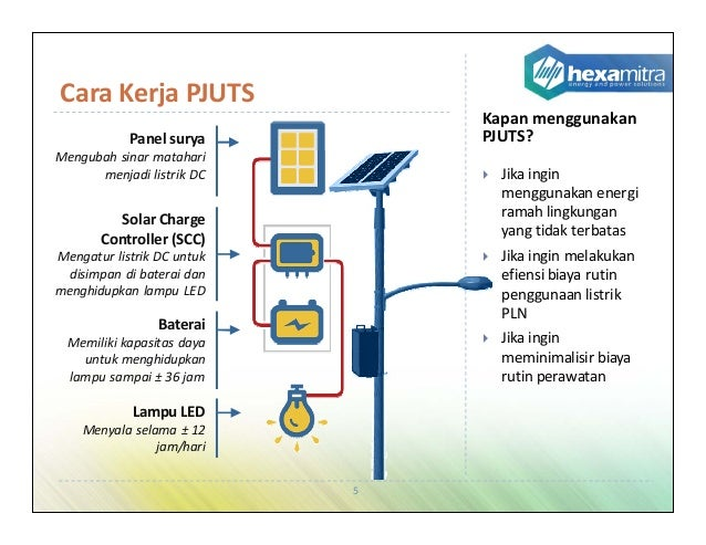 Presentasi pjuts penerangan jalan umum listrik tenaga surya ccuart Choice Image